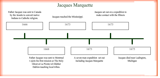 jacques cartier timeline - photo #14
